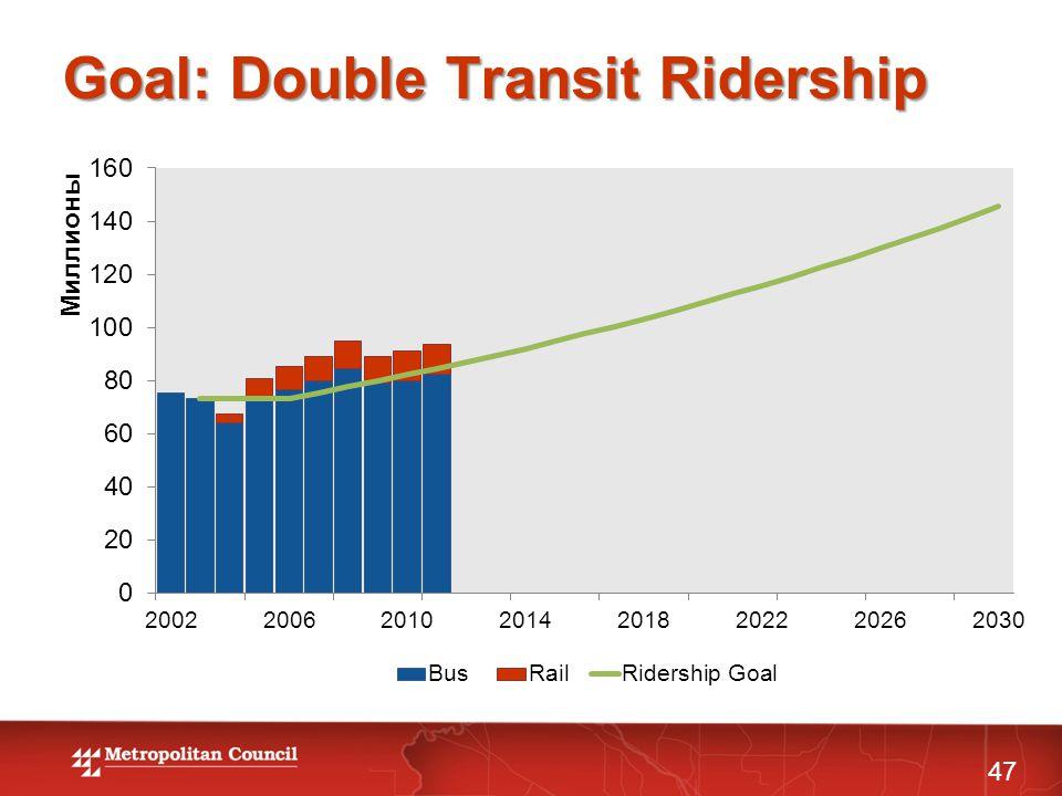 Goal: Double Transit Ridership 47