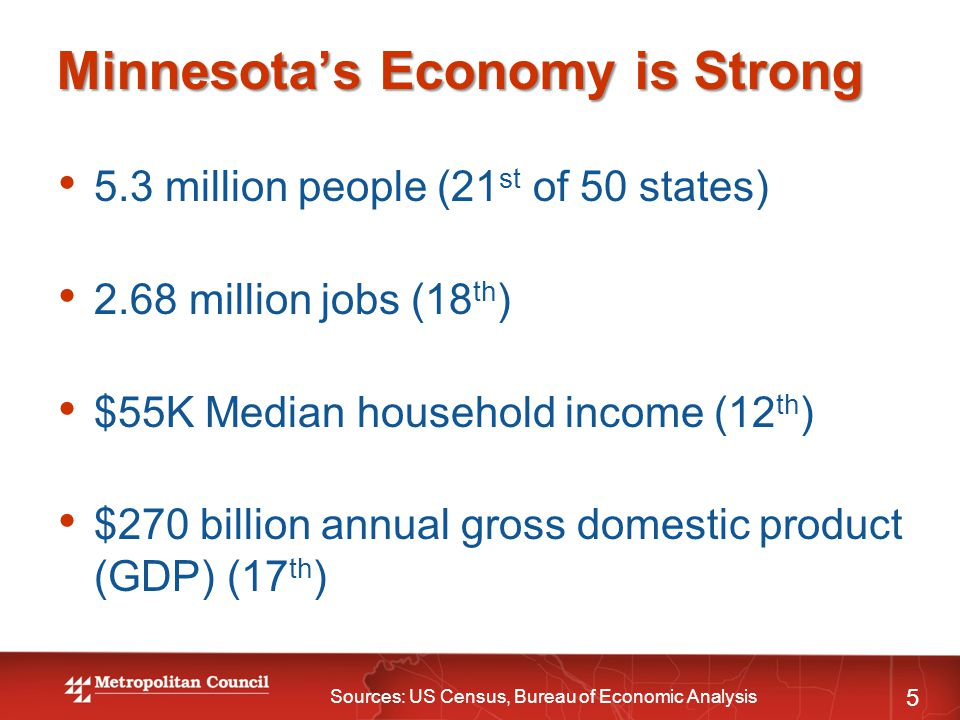 Minnesota's Economy is Strong 5 5.3 million people (21 st of 50 states) 2.68 million jobs (18 th ) $55K Median household income (12 th ) $270 billion annual gross domestic product (GDP) (17 th ) Sources: US Census, Bureau of Economic Analysis