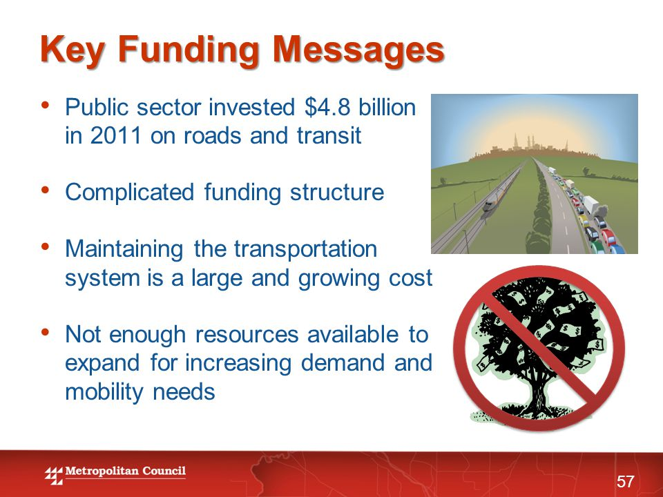 Key Funding Messages 57 Public sector invested $4.8 billion in 2011 on roads and transit Complicated funding structure Maintaining the transportation system is a large and growing cost Not enough resources available to expand for increasing demand and mobility needs