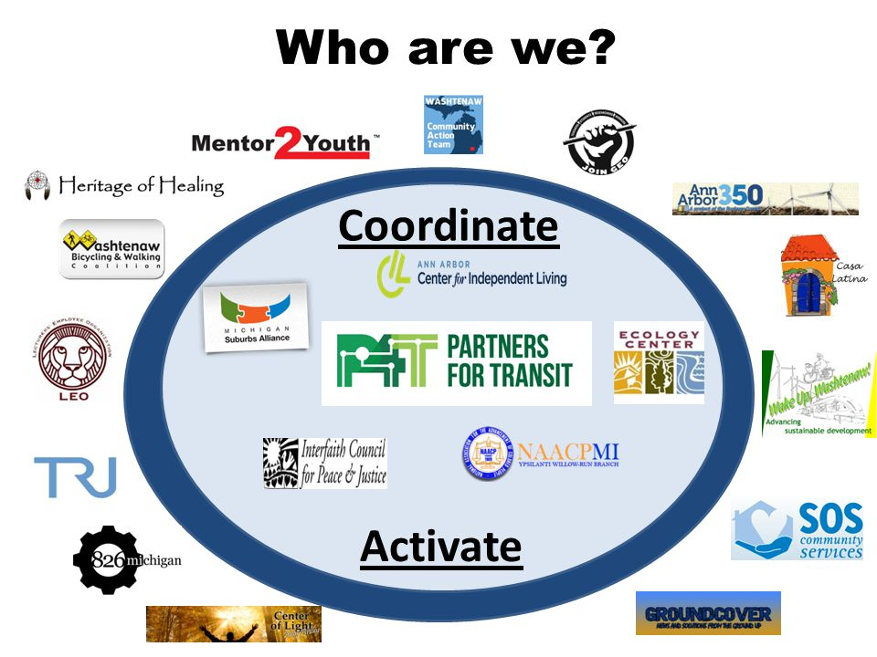 Who are we? Coordinate Activate