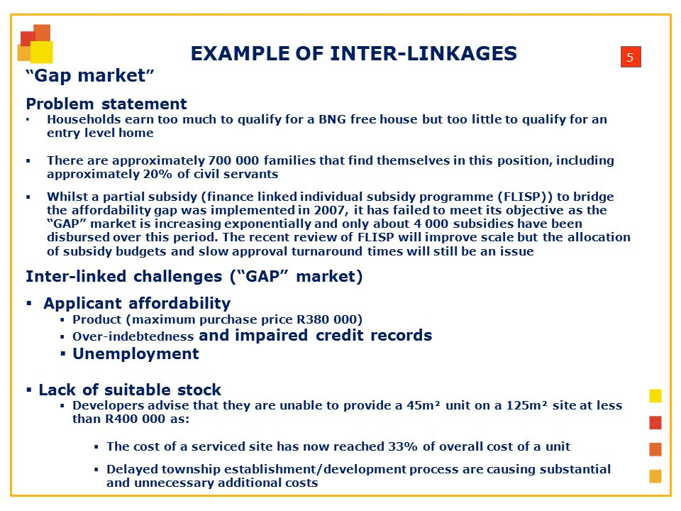"5 EXAMPLE OF INTER-LINKAGES "" Gap market "" Problem statement Households earn too much to qualify for a BNG free house but too little to qualify for an"