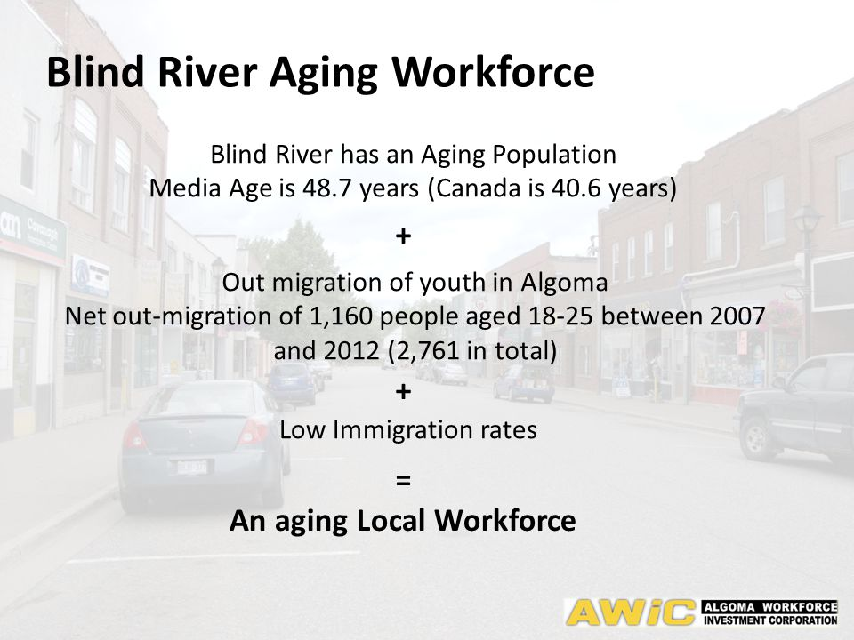 Blind River has an Aging Population Media Age is 48.7 years (Canada is 40.6 years) + Out migration of youth in Algoma Net out-migration of 1,160 people aged 18-25 between 2007 and 2012 (2,761 in total) Low Immigration rates An aging Local Workforce + = Blind River Aging Workforce