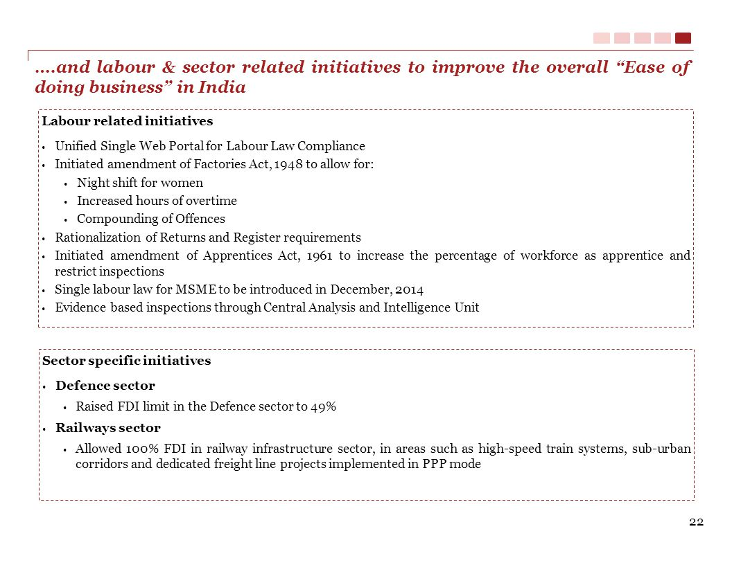 Labour related initiatives Unified Single Web Portal for Labour Law Compliance Initiated amendment of Factories Act, 1948 to allow for: Night shift fo