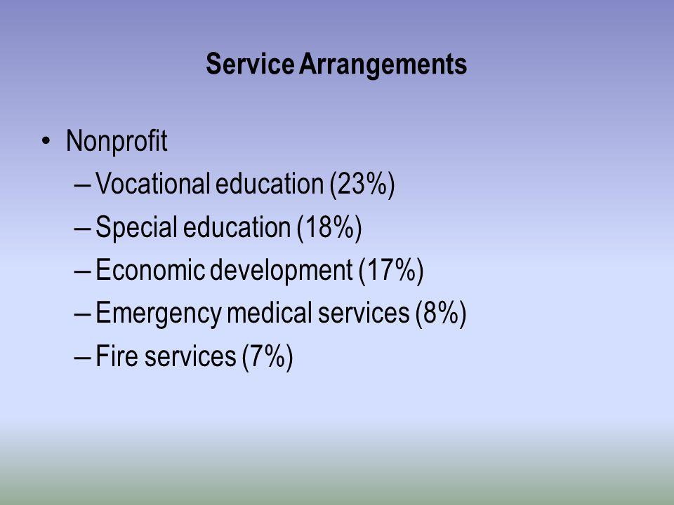 Service Arrangements Nonprofit – Vocational education (23%) – Special education (18%) – Economic development (17%) – Emergency medical services (8%) – Fire services (7%)