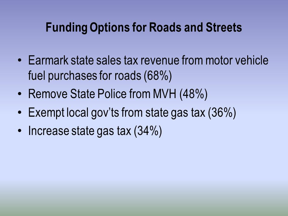 Funding Options for Roads and Streets Earmark state sales tax revenue from motor vehicle fuel purchases for roads (68%) Remove State Police from MVH (48%) Exempt local gov'ts from state gas tax (36%) Increase state gas tax (34%)