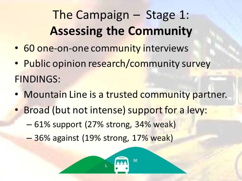 The Campaign – Stage 1: Assessing the Community 60 one-on-one community interviews Public opinion research/community survey FINDINGS: Mountain Line is a trusted community partner.