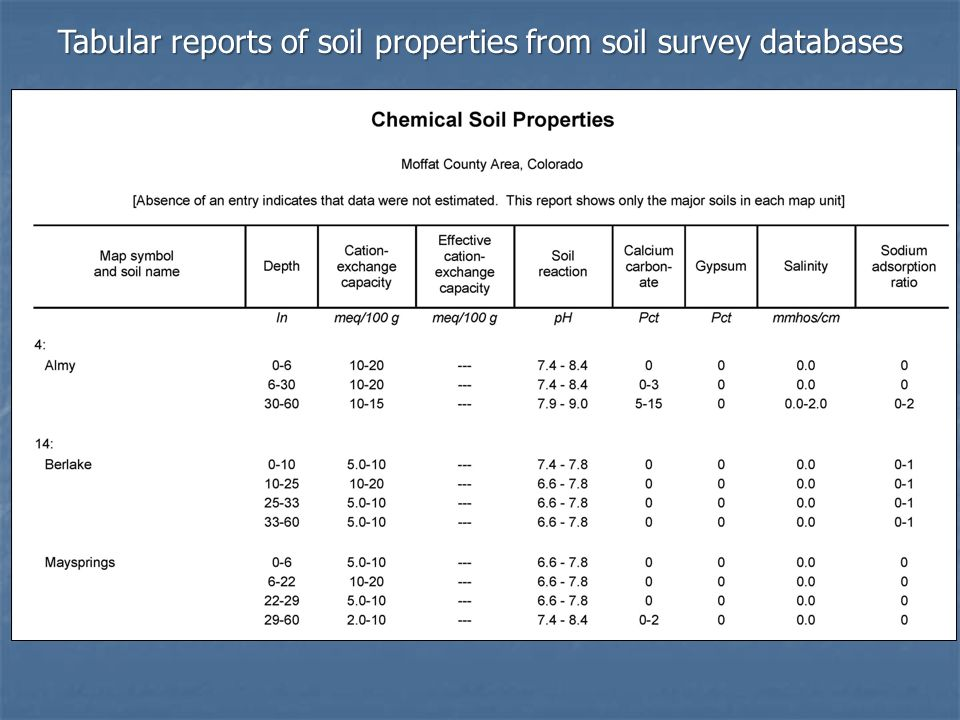 Tabular reports of soil properties from soil survey databases