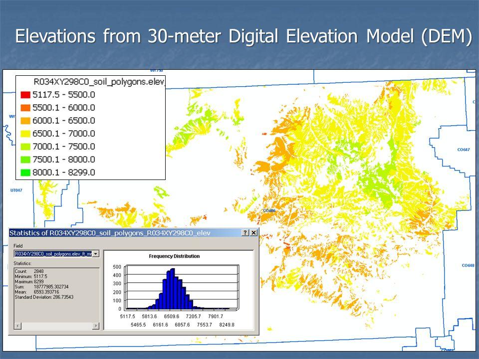 Elevations from 30-meter Digital Elevation Model (DEM)