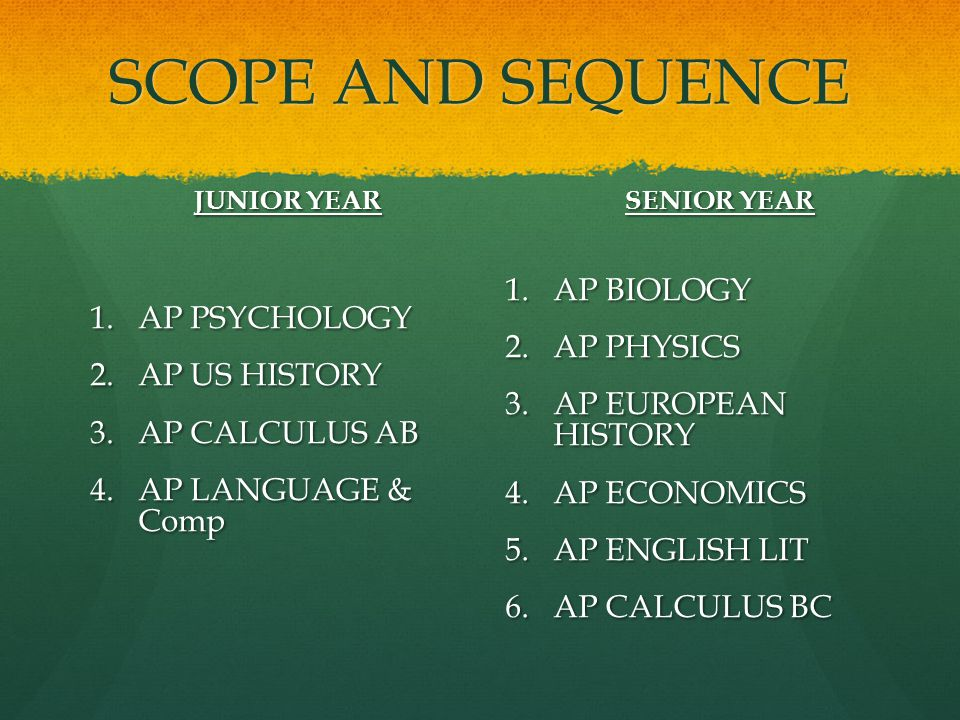 SCOPE AND SEQUENCE JUNIOR YEAR 1.AP PSYCHOLOGY 2.AP US HISTORY 3.AP CALCULUS AB 4.AP LANGUAGE & Comp SENIOR YEAR 1.AP BIOLOGY 2.AP PHYSICS 3.AP EUROPEAN HISTORY 4.AP ECONOMICS 5.AP ENGLISH LIT 6.AP CALCULUS BC