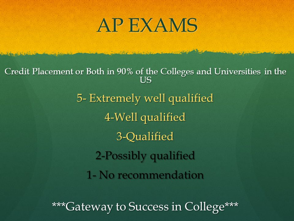 AP EXAMS Credit Placement or Both in 90% of the Colleges and Universities in the US 5- Extremely well qualified 4-Well qualified 3-Qualified 2-Possibly qualified 1- No recommendation ***Gateway to Success in College***