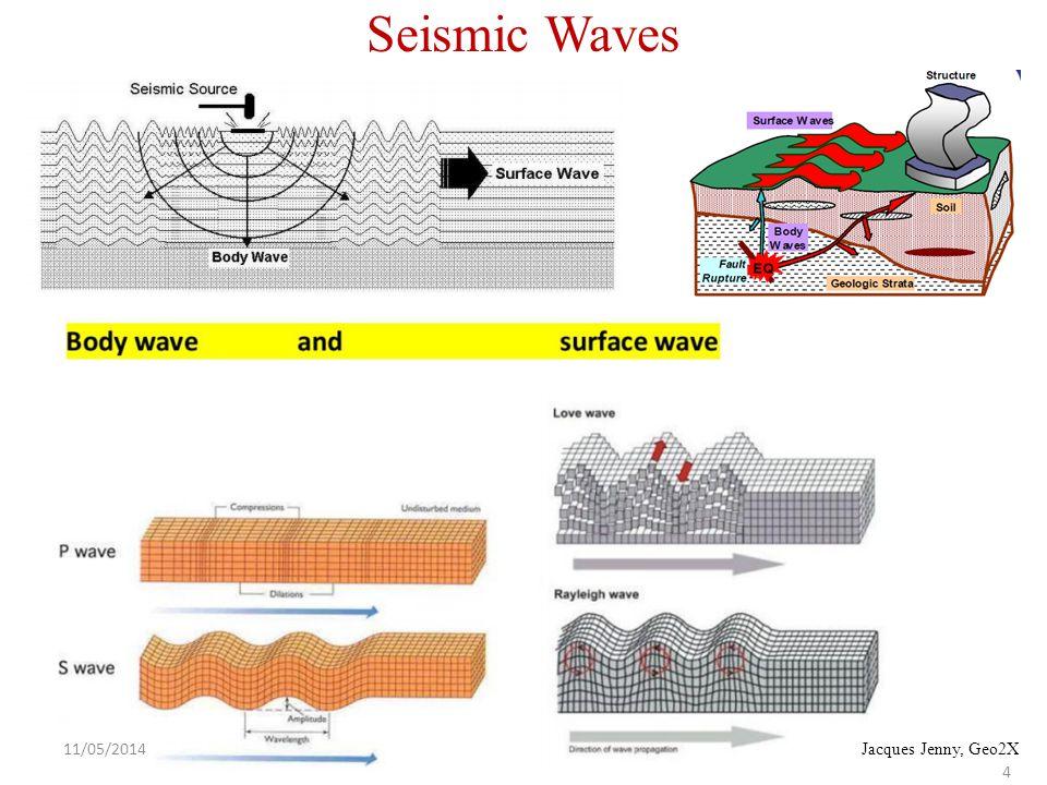Seismic Waves Jacques Jenny, Geo2X 11/05/2014 4
