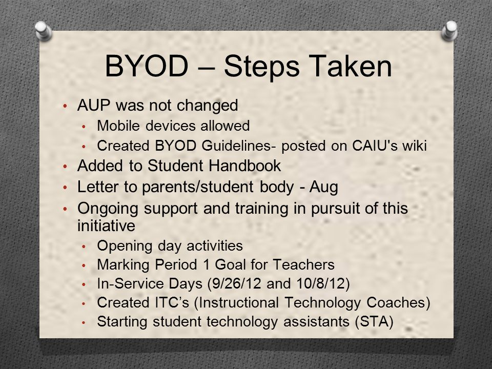 AUP was not changed Mobile devices allowed Created BYOD Guidelines- posted on CAIU s wiki Added to Student Handbook Letter to parents/student body - Aug Ongoing support and training in pursuit of this initiative Opening day activities Marking Period 1 Goal for Teachers In-Service Days (9/26/12 and 10/8/12) Created ITC's (Instructional Technology Coaches) Starting student technology assistants (STA) BYOD – Steps Taken