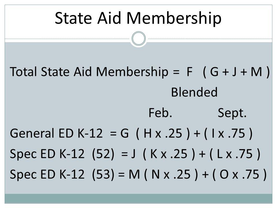 State Aid Membership Total State Aid Membership = F ( G + J + M ) Blended Feb.