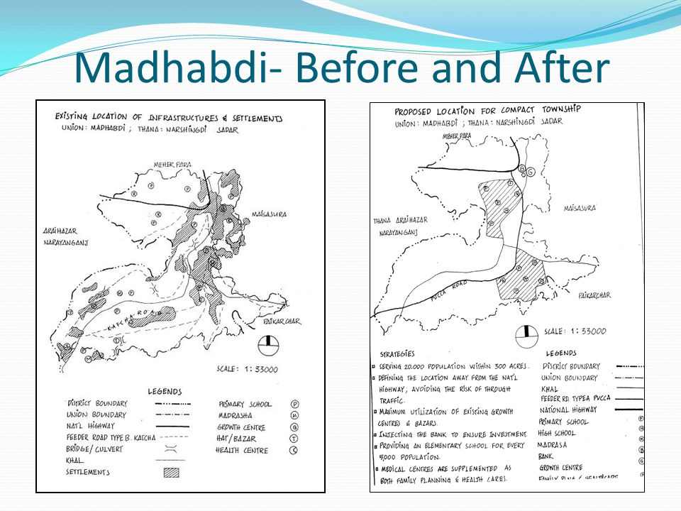 Madhabdi- Before and After