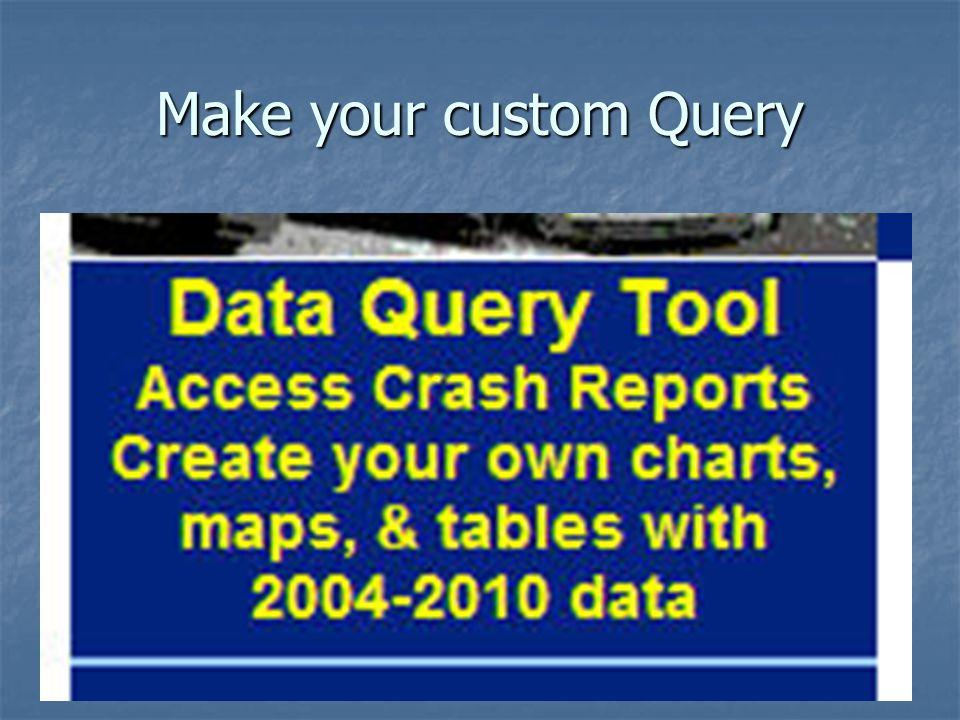 Make your custom Query