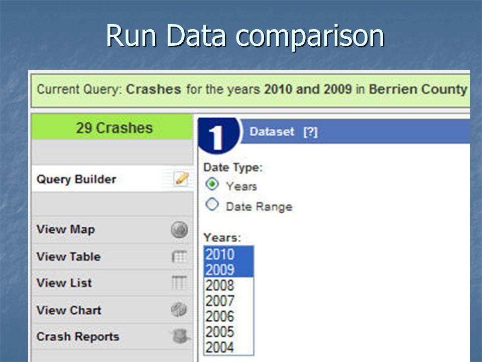 Run Data comparison