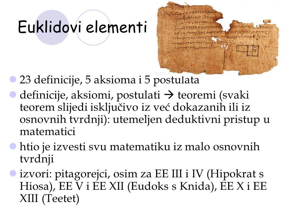 Euklidovi elementi 23 definicije, 5 aksioma i 5 postulata definicije, aksiomi, postulati  teoremi (svaki teorem slijedi isključivo iz već dokazanih i