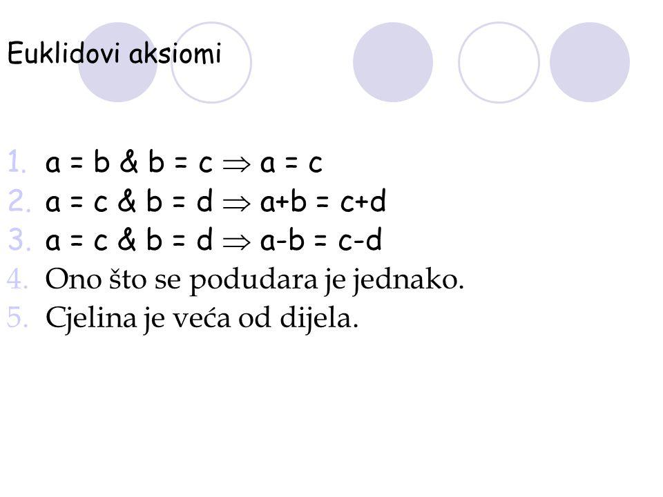Euklidovi aksiomi 1.a = b & b = c  a = c 2.a = c & b = d  a+b = c+d 3.a = c & b = d  a-b = c-d 4.Ono što se podudara je jednako. 5.Cjelina je veća