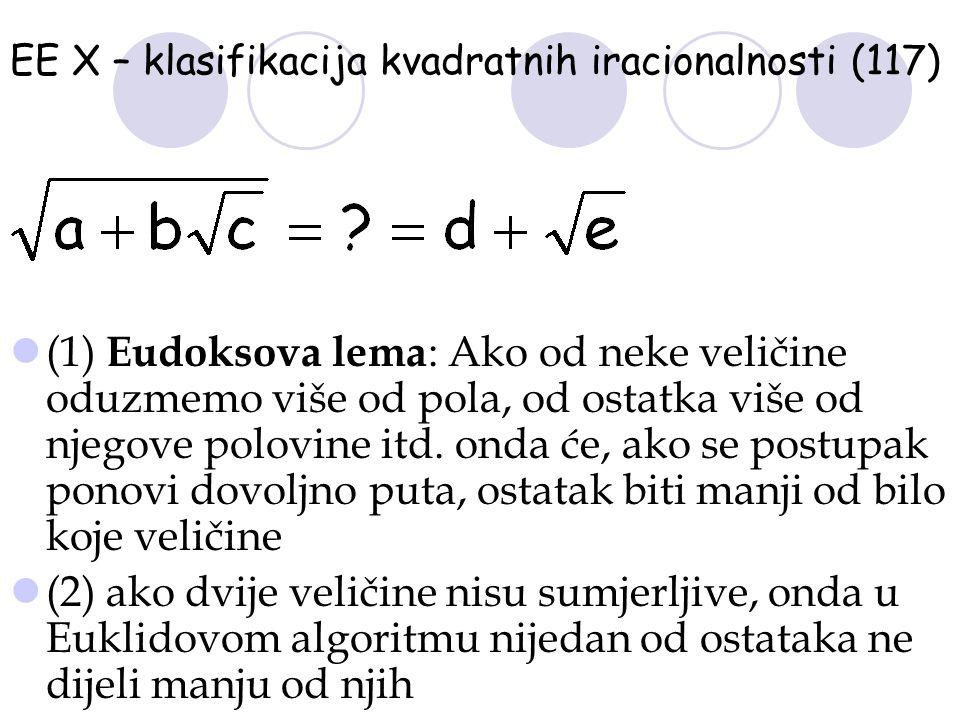 EE X – klasifikacija kvadratnih iracionalnosti (117) (1) Eudoksova lema : Ako od neke veličine oduzmemo više od pola, od ostatka više od njegove polov