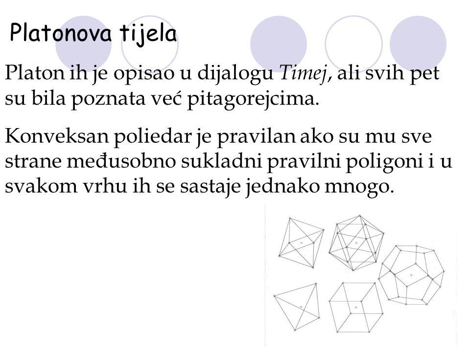 Platonova tijela Platon ih je opisao u dijalogu Timej, ali svih pet su bila poznata već pitagorejcima. Konveksan poliedar je pravilan ako su mu sve st