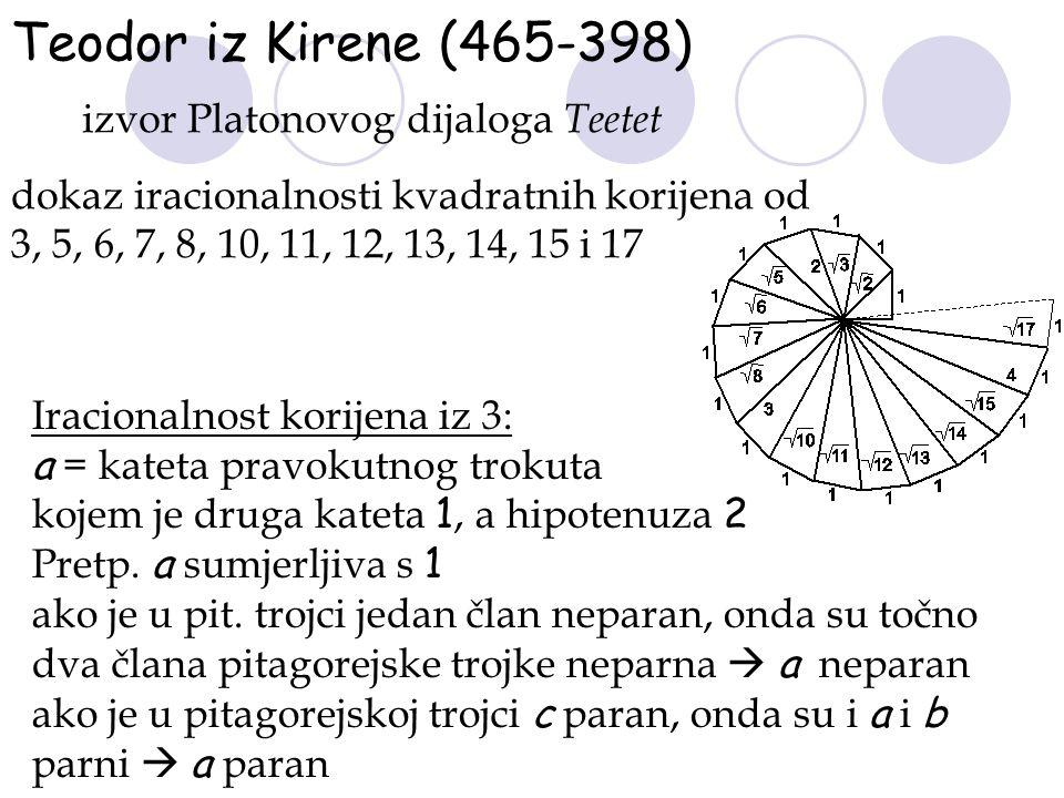 Teodor iz Kirene (465-398) izvor Platonovog dijaloga Teetet dokaz iracionalnosti kvadratnih korijena od 3, 5, 6, 7, 8, 10, 11, 12, 13, 14, 15 i 17 Ira