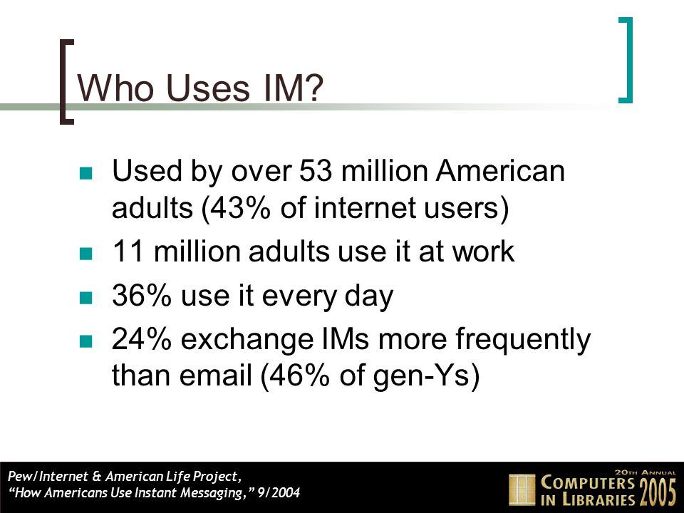 Who Uses IM.