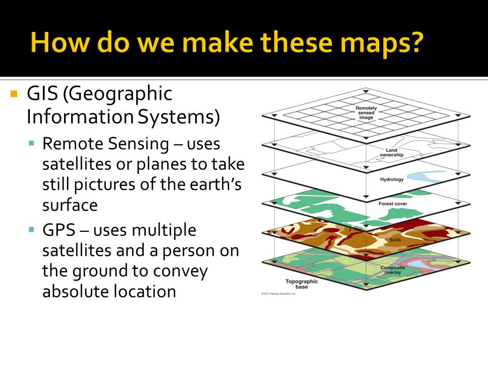  GIS (Geographic Information Systems)  Remote Sensing – uses satellites or planes to take still pictures of the earth's surface  GPS – uses multiple satellites and a person on the ground to convey absolute location