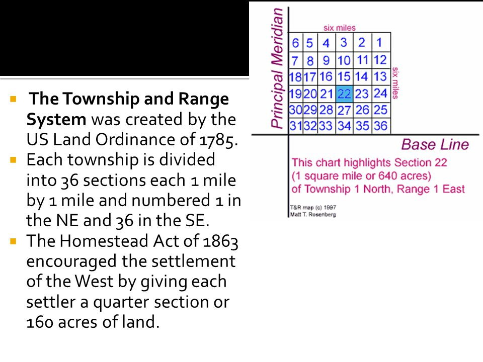  The Township and Range System was created by the US Land Ordinance of 1785.