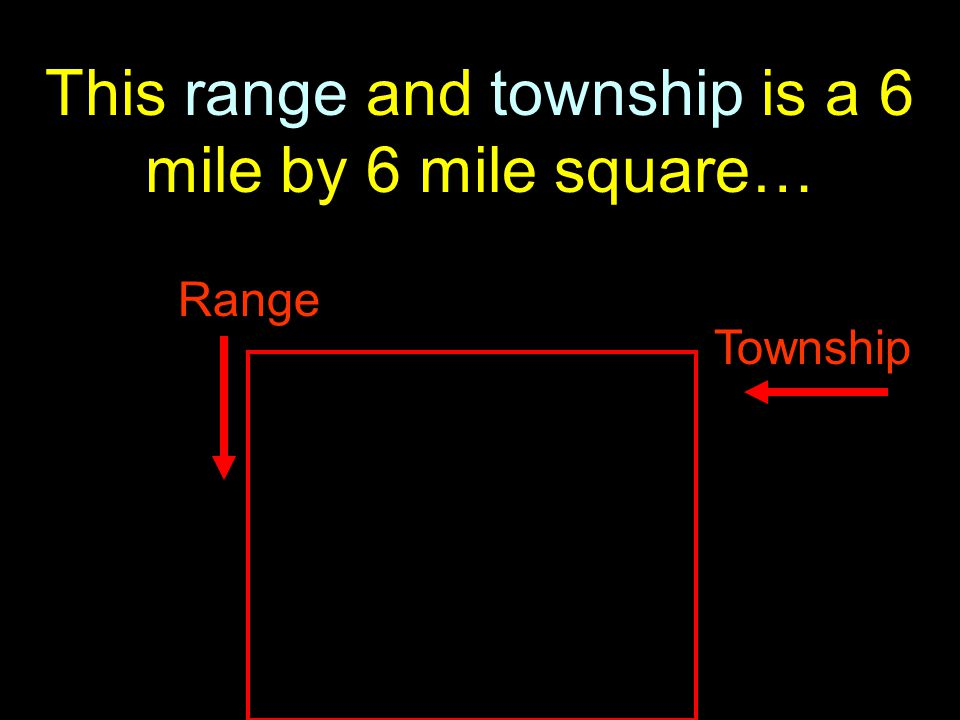 14 This range and township is a 6 mile by 6 mile square… Range Township
