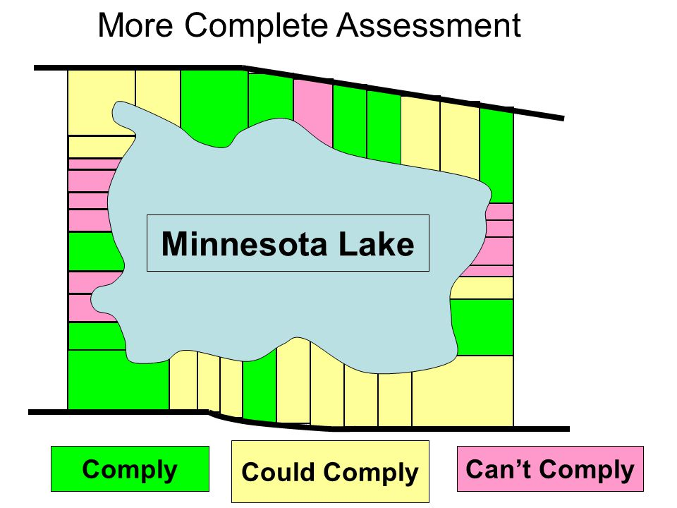 ComplyCan't Comply Could Comply Minnesota Lake More Complete Assessment