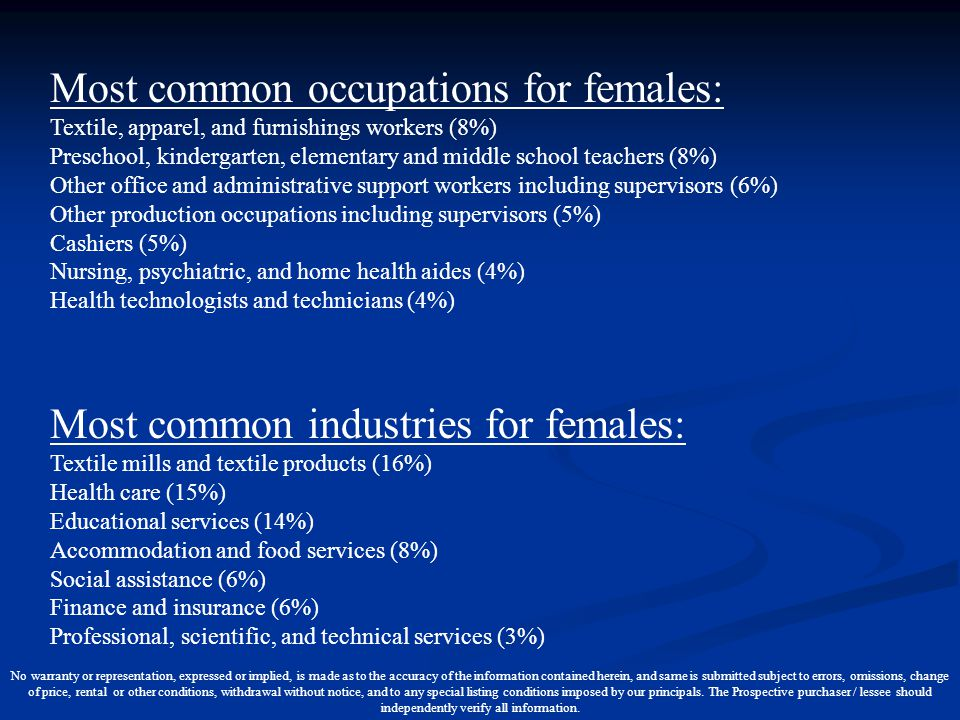 Most common industries for females: Textile mills and textile products (16%) Health care (15%) Educational services (14%) Accommodation and food servi