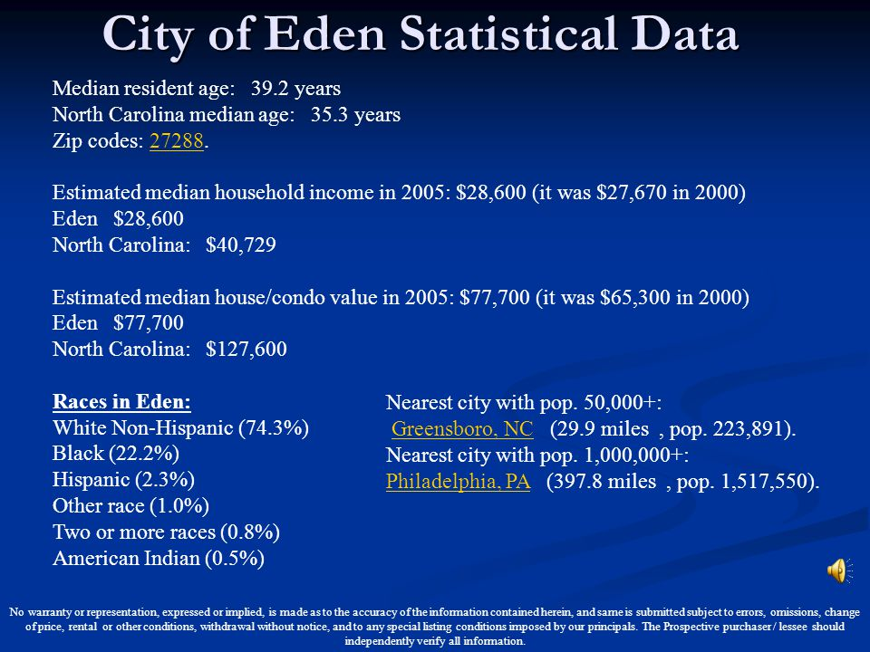 City of Eden Statistical Data Median resident age: 39.2 years North Carolina median age: 35.3 years Zip codes: 27288.27288 Estimated median household