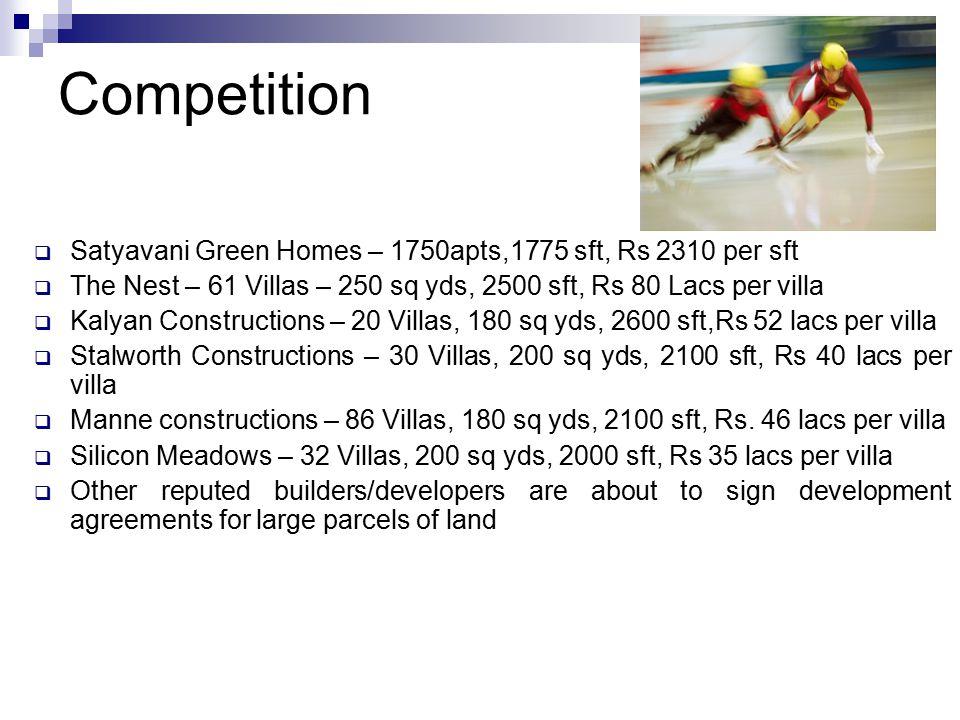 Competition  Satyavani Green Homes – 1750apts,1775 sft, Rs 2310 per sft  The Nest – 61 Villas – 250 sq yds, 2500 sft, Rs 80 Lacs per villa  Kalyan