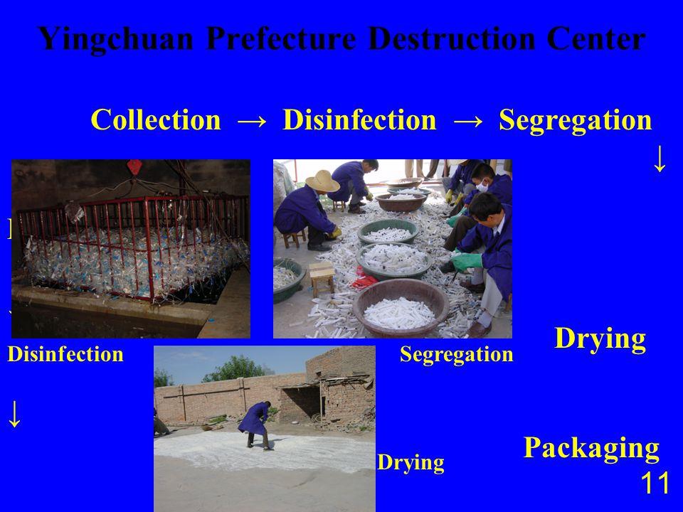 11 Yingchuan Prefecture Destruction Center Collection → Disinfection → Segregation ↓ Destruction ↓ Drying ↓ Packaging. Drying DisinfectionSegregation