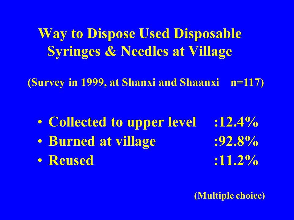 Way to Dispose Used Disposable Syringes & Needles at Village Collected to upper level:12.4% Burned at village:92.8% Reused:11.2% (Multiple choice) (Survey in 1999, at Shanxi and Shaanxi n=117)