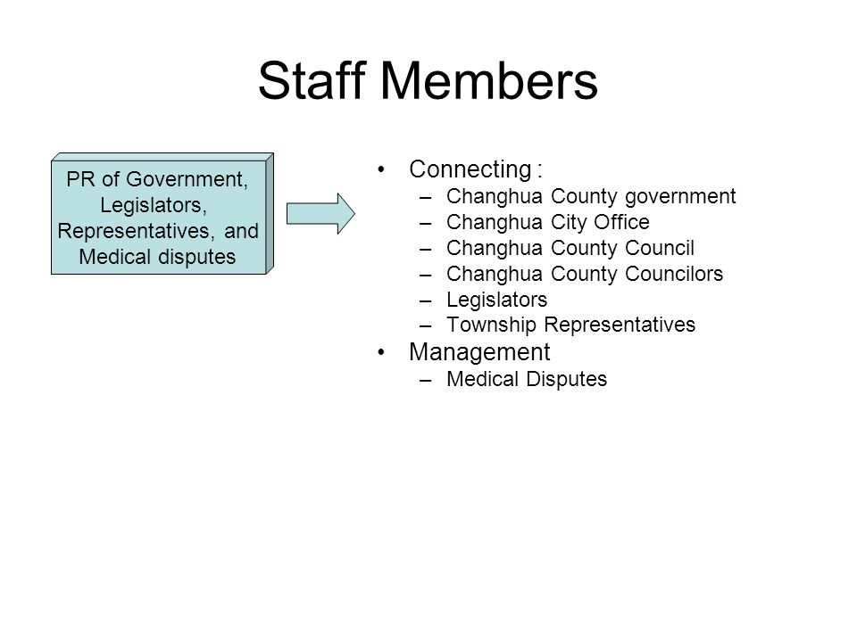 Staff Members Connecting : –Changhua County government –Changhua City Office –Changhua County Council –Changhua County Councilors –Legislators –Townsh