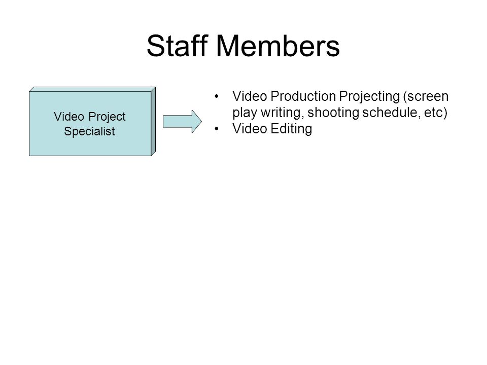 Staff Members Video Production Projecting (screen play writing, shooting schedule, etc) Video Editing Video Project Specialist