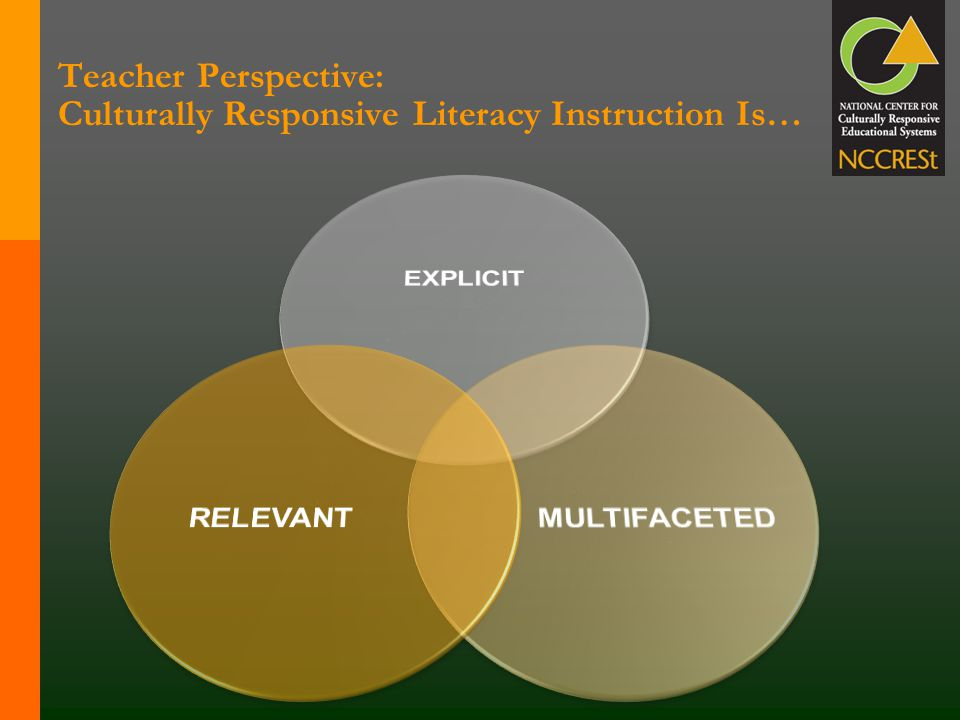 Teacher Perspective: Culturally Responsive Literacy Instruction Is…