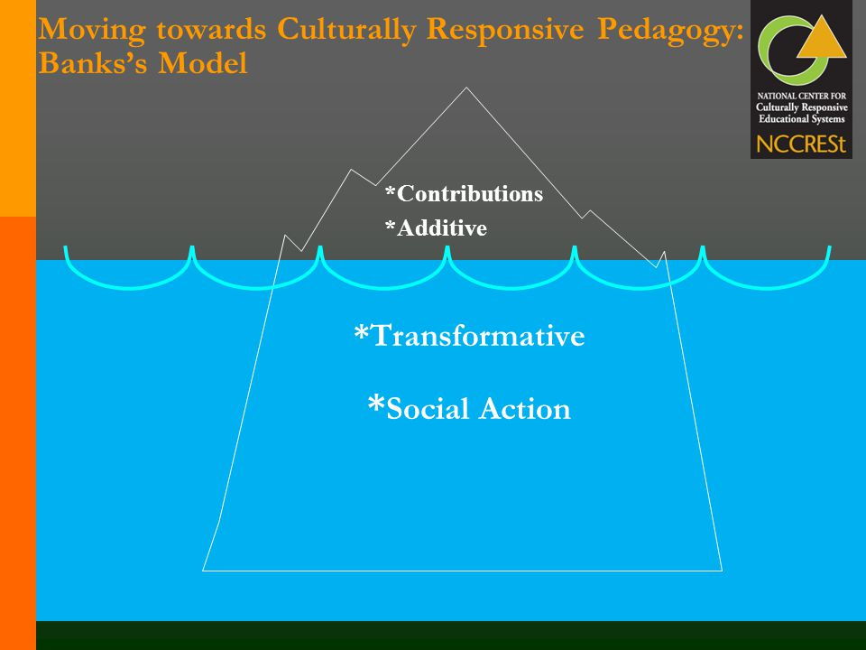 *Contributions *Additive Moving towards Culturally Responsive Pedagogy: Banks's Model *Transformative * Social Action