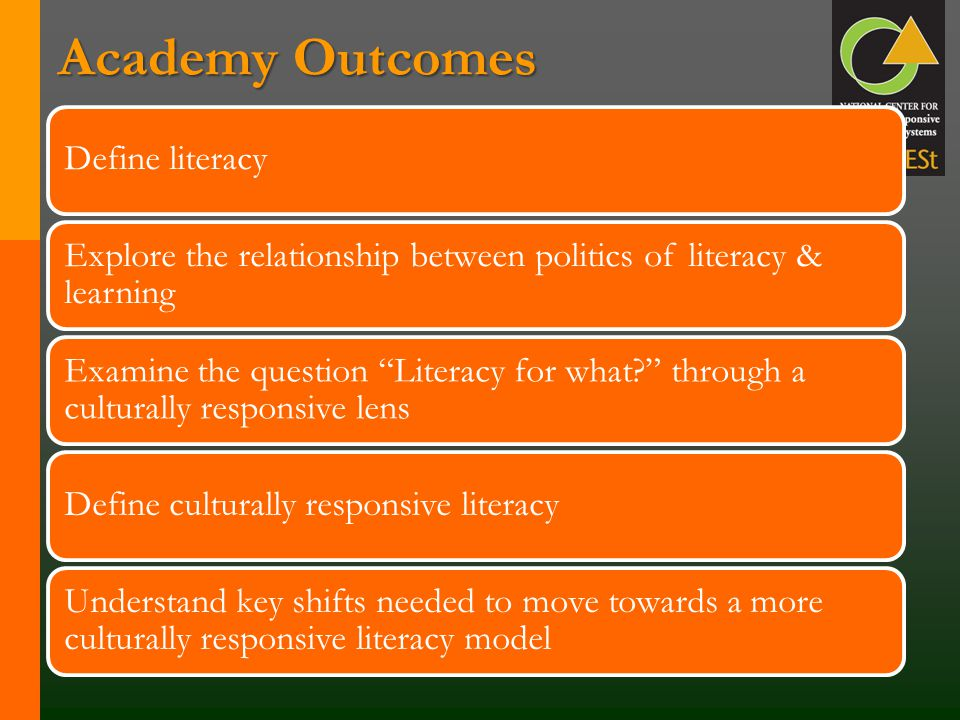 Academy Outcomes Define literacy Explore the relationship between politics of literacy & learning Examine the question Literacy for what? through a culturally responsive lens Define culturally responsive literacy Understand key shifts needed to move towards a more culturally responsive literacy model