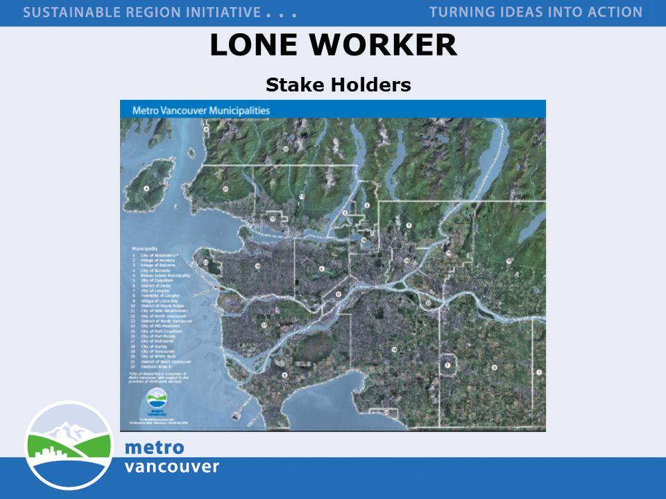 LONE WORKER Stake Holders