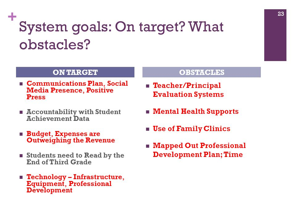 + System goals: On target? What obstacles? Communications Plan, Social Media Presence, Positive Press Accountability with Student Achievement Data Bud