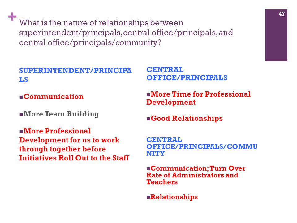 + What is the nature of relationships between superintendent/principals, central office/principals, and central office/principals/community? CENTRAL O