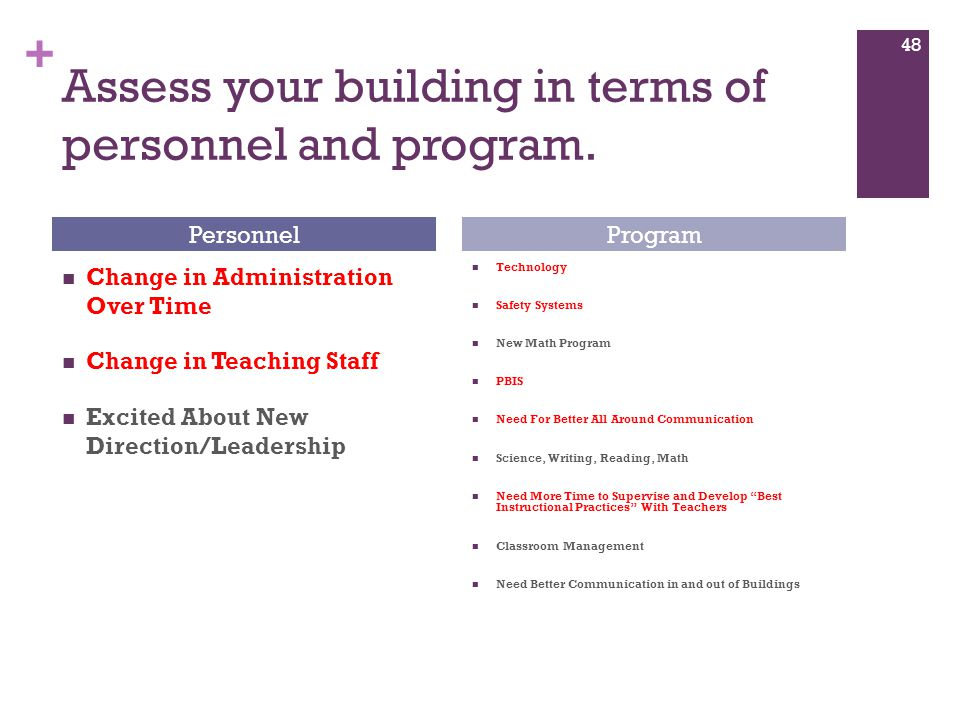 + Assess your building in terms of personnel and program. Change in Administration Over Time Change in Teaching Staff Excited About New Direction/Lead