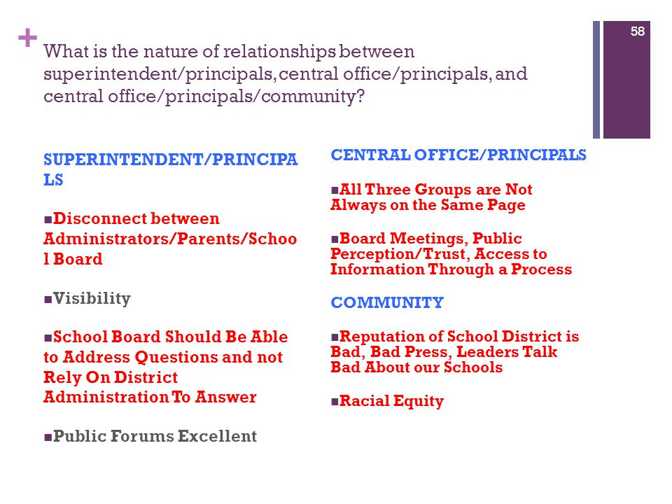 + What is the nature of relationships between superintendent/principals, central office/principals, and central office/principals/community? SUPERINTE