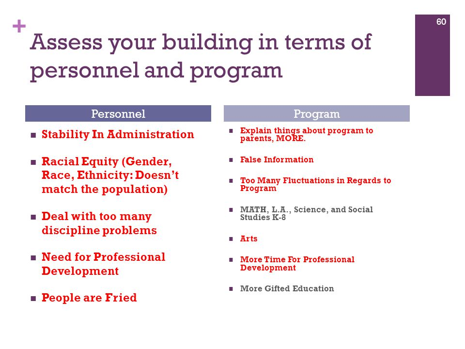 + Assess your building in terms of personnel and program Stability In Administration Racial Equity (Gender, Race, Ethnicity: Doesn't match the populat