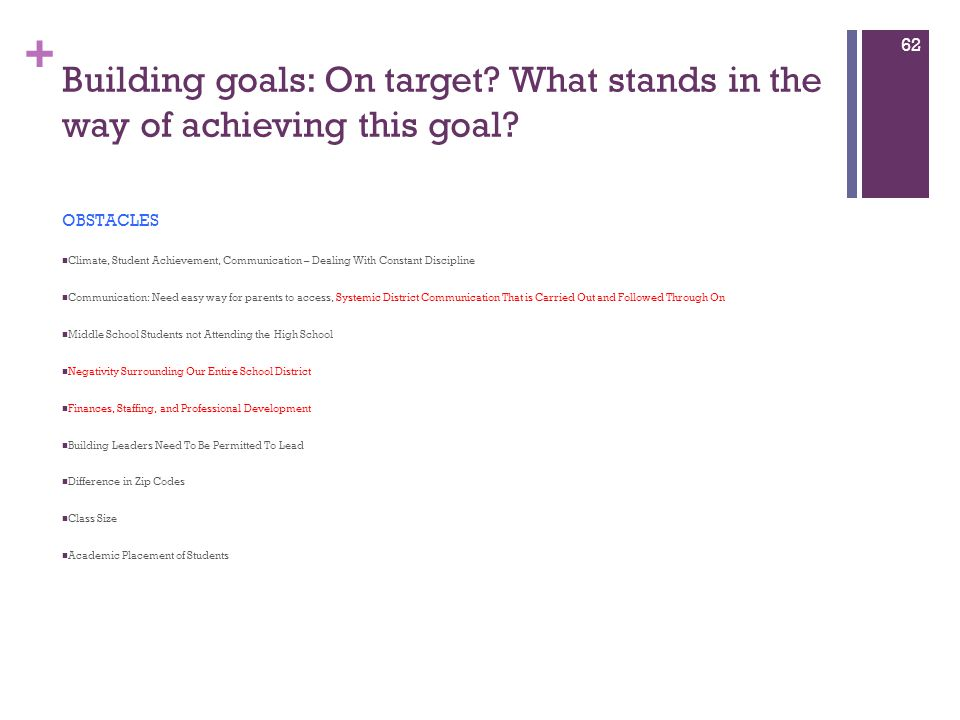 + Building goals: On target? What stands in the way of achieving this goal? OBSTACLES Climate, Student Achievement, Communication – Dealing With Const