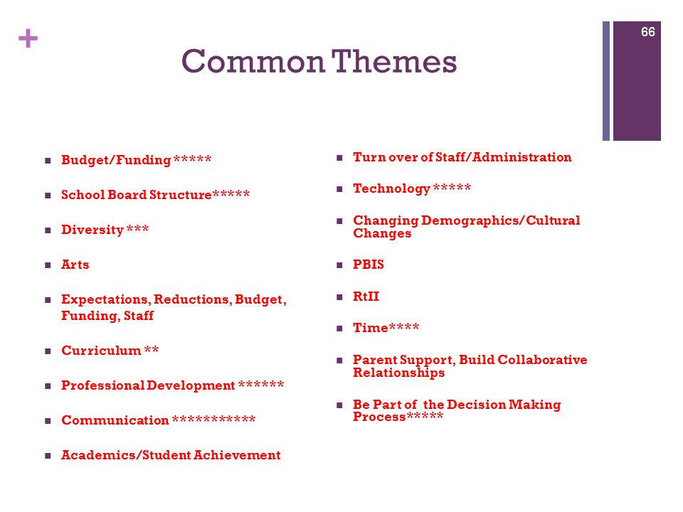 + Common Themes Budget/Funding ***** School Board Structure***** Diversity *** Arts Expectations, Reductions, Budget, Funding, Staff Curriculum ** Pro