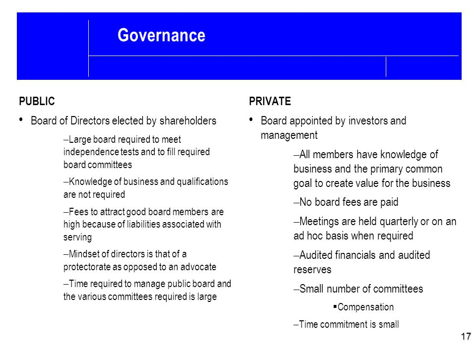 17 Governance PUBLIC Board of Directors elected by shareholders – Large board required to meet independence tests and to fill required board committee