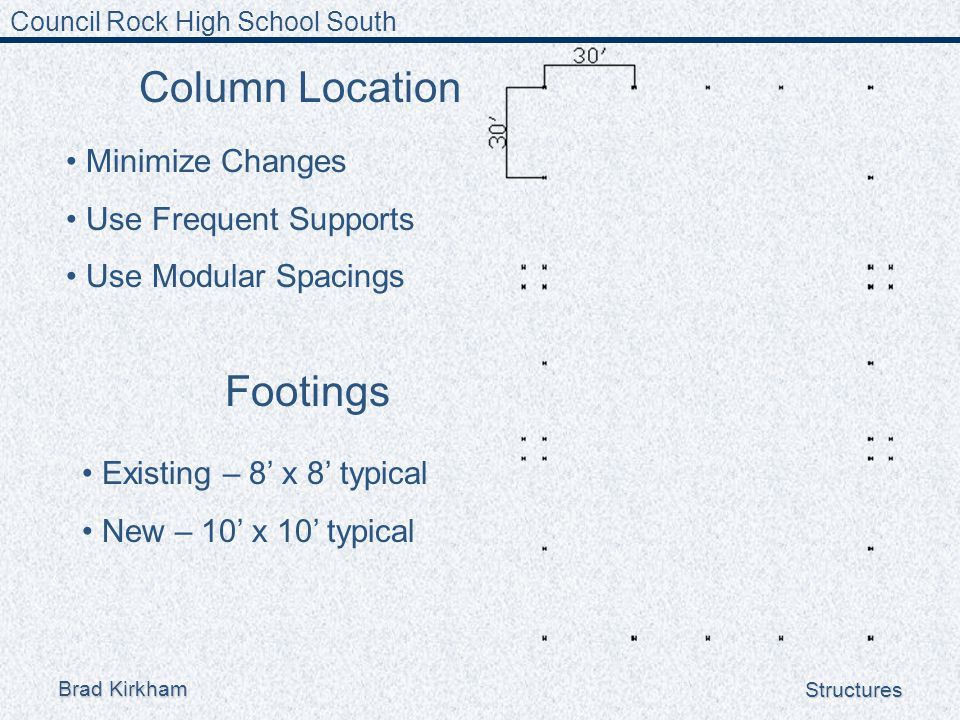 Council Rock High School South Brad Kirkham Structures Column Location Minimize Changes Use Frequent Supports Use Modular Spacings Footings Existing – 8' x 8' typical New – 10' x 10' typical